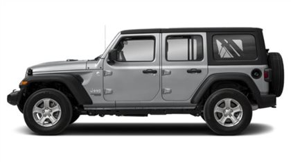 Costco Auto Crossovers New Cars